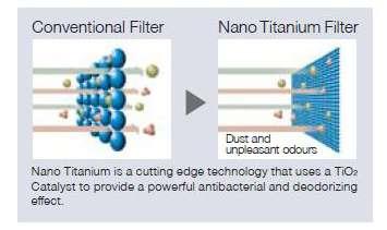 فیلترهای نانو تیتانیوم و هپا