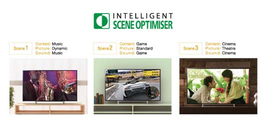 Intelligent Scene Optimiser